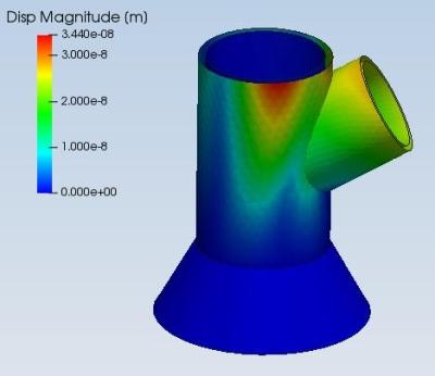 夹套开斜孔模型静力分析